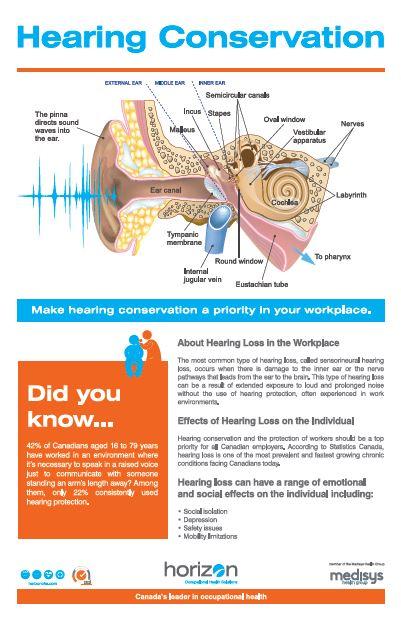 HearingConservation.jpg